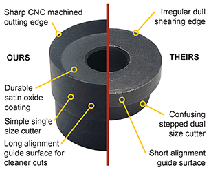 Comparison of the Polyvance cutter bit versus the competitor's cutter bit